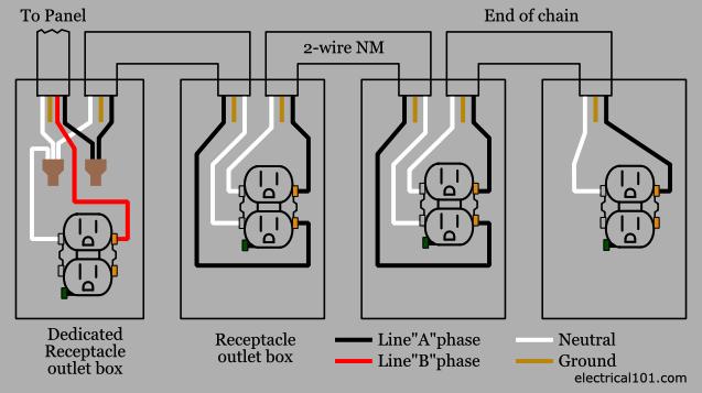 Marinco Plug Receptacle Wiring Diagram