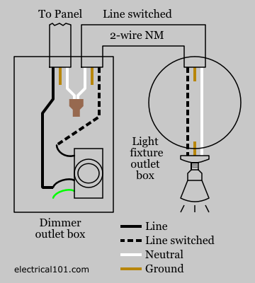 dimmer switch wiring electrical 101 rh electrical101 com how to wire a 3 way dimmer switch diagrams how to wire a two way dimmer switch diagram