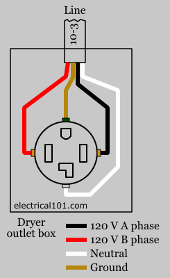 Receptacle Wiring Using Nm Cable on wiring a gfci outlet diagram
