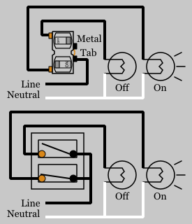 Single Pole Toggle Switch Wiring Diagram from www.electrical101.com