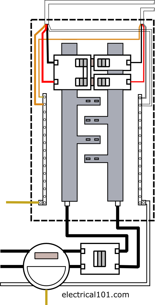 Electrical Panel Diagram