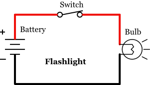 flashlight-wiring-diagram-dc-current Where Wiring Is Used on