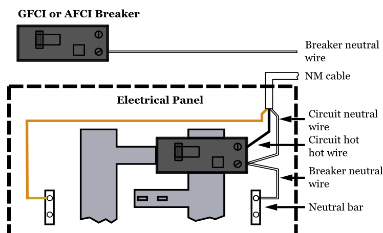 GFCI And AFCI Circuit Breaker Wiring Diagram