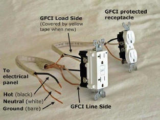GFCI receptacle Front View