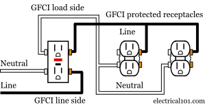 gfci line load wiring diagram 2 how to test and troubleshoot gfcis electrical 101 gfi wiring instructions at mifinder.co
