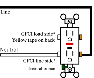 ground fault circuit interrupters gfcis electrical 101 rh electrical101 com wiring gfci with no ground wire GFCI Wiring Diagram for Dummy's