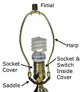 Lamp Diagram Top