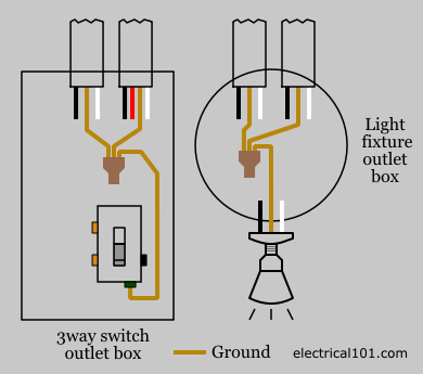light switch ground wiring diagram nm light switch wiring electrical 101 3-Way Switch Wiring Diagram Variations at nearapp.co