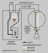 Electrical 101  Home page