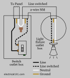 Electrical 101 - Home page