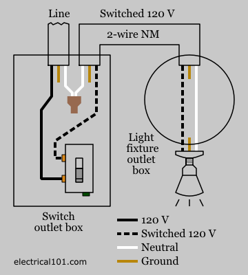 light switch wiring