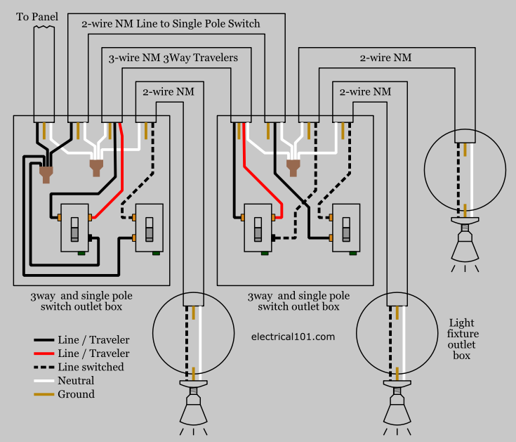 Multiple Switch Wiring 3-Way and Single Pole - Electrical 101 on easy 3 way switch diagram, two way switch diagram, 3 way switch getting hot, 3 way switch with dimmer, gfci wiring diagram, four way switch diagram, three switches one light diagram, 3 way switch installation, 3 way switch wire, 3 way switch help, 3 way light switch, 3 way switch troubleshooting, 3 wire switch diagram, 3 way switch lighting, 3 way switch electrical, 3 way switch schematic, circuit breaker wiring diagram, 3 way switch cover, volume control wiring diagram,