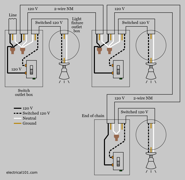 multiple light switch wiring electrical 101. Black Bedroom Furniture Sets. Home Design Ideas