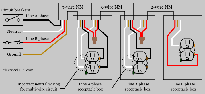 multiwire branch circiut incorrect wiring multiwire branch circuit electrical 101 multi-line phone wiring diagram at crackthecode.co