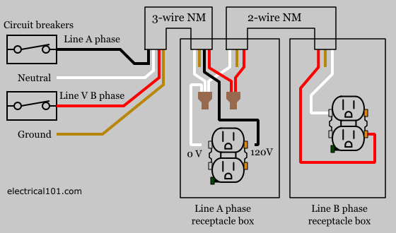 open neutral multiwire circuit electrical 101 multi wire branch circuit open neutral diagram 2