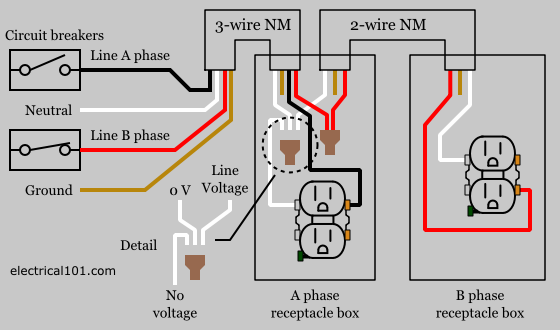 open neutral multiwire circuit electrical 101 rh electrical101 com Finding an Open Neutral house wiring open neutral diagnosing