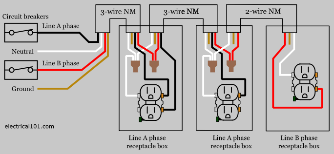 multiwire branch circuit electrical 101 multi wire branch circuit correct wiring diagram
