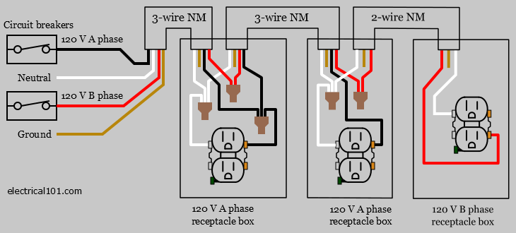 multiwire branch circiut2 multiwire branch circuit electrical 101 wire diagram for multiple outlets at crackthecode.co