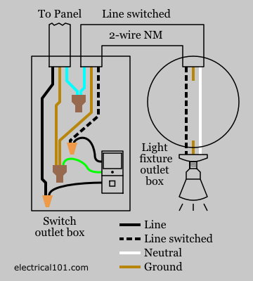 occupancy sensor wiring diagram  electrical switches