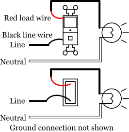 motion detectors \u0026 occupancy sensors electrical 101 Headphone Wiring- Diagram occupancy sensor wiring