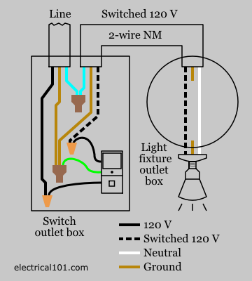 Installing a remote motion detector for lighting the family motion detectors occupancy sensors electrical 101 wiring diagram asfbconference2016 Gallery