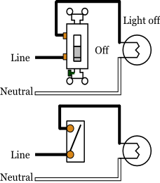 Leviton Single Pole Lighted Switch Wiring Diagram further Rv Dimmer Switch additionally Leviton Bination Switch Wiring Diagram together with Single Pole Outlet Wiring Diagram furthermore Ariston Unvented Cylinder Wiring Diagram. on decora light switch wiring diagram