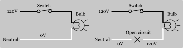 open neutral electrical 101 rh electrical101 com open neutral electrical problem open neutral circuit