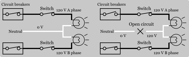 open neutral electrical 101 rh electrical101 com open neutral circuit open neutral connection