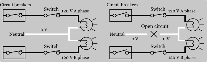 open neutral electrical 101 open neutral wiring diagram