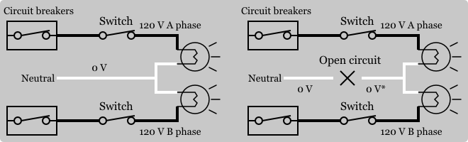 open neutral wiring diagram 4