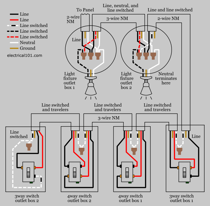 Alternate 4-way Switch Wiring - Electrical 101 on easy 3 way switch diagram, two way switch diagram, 3 way switch getting hot, 3 way switch with dimmer, gfci wiring diagram, four way switch diagram, three switches one light diagram, 3 way switch installation, 3 way switch wire, 3 way switch help, 3 way light switch, 3 way switch troubleshooting, 3 wire switch diagram, 3 way switch lighting, 3 way switch electrical, 3 way switch schematic, circuit breaker wiring diagram, 3 way switch cover, volume control wiring diagram,