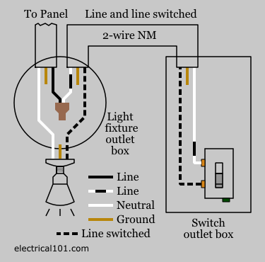 Light Switch Wiring - Electrical 101 on 110 volt receptacle, 110 volt ceiling fan, 120 volt 3 way switch wiring, 110 volt hot tub wiring, 12 volt 3 way switch wiring,