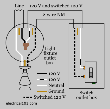 Switch Wiring Using Nm Cable on 2 way lighting circuit wiring diagram