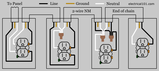 [DIAGRAM_3NM]  Outlet Wiring - Electrical 101 | Ac Receptacle Wiring Diagram |  | Electrical101.com