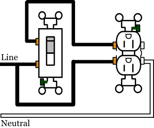 Split Receptacles - Electrical 101 on gfci outlet installation diagram, duplex wiring in series, 3 wire outlet diagram, duplex outlet symbol, gfci switch outlet combo diagram, 110 ac outlet diagram, duplex outlet plug, 110v outlet diagram, duplex plug wiring, duplex outlet dimensions, duplex outlet box, two wire outlet diagram, 3 wire gfci circuit diagram, switched outlet diagram, duplex outlet cover, electrical outlet diagram, duplex power outlet, duplex outlet parts, 4 wire outlet diagram, wire light switch from outlet diagram,