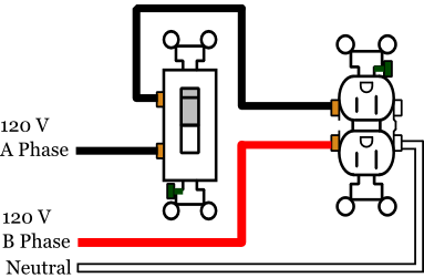 Split Receptacles on duplex wiring diagram