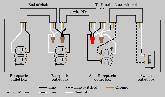 split recepticle wiring electrical 101 rh electrical101 com gfci split receptacle wiring diagram 120V Electrical Switch Wiring Diagrams