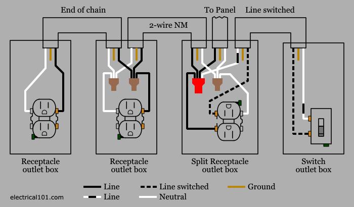 Split Recepticle Wiring