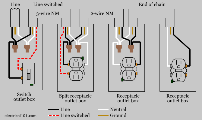 Split Recepticle Wiring - Electrical 101 on light switch from outlet diagram, wall outlet diagram, switched receptacle diagram, half switched receptacles, switch receptacle wiring diagram, single pole switch wiring diagram, switch loop wiring diagram, light fixture wiring diagram, half switched duplex outlet,
