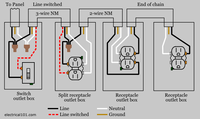 split receptacle wiring diagram2 split recepticle wiring electrical 101 outlet to outlet wiring diagram at gsmx.co