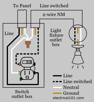 Switch And Outlet Combo Electrical 101