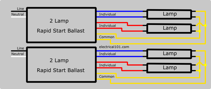 two 2lamp series balast wiring diagram series ballast wiring 4 lamps electrical 101 fluorescent ballast wiring diagram at aneh.co